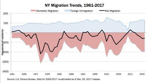 migration trends map_513674