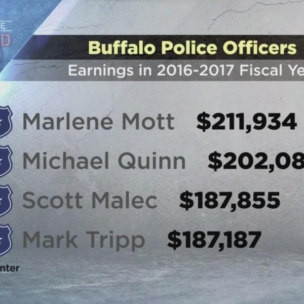 BPD Salaries