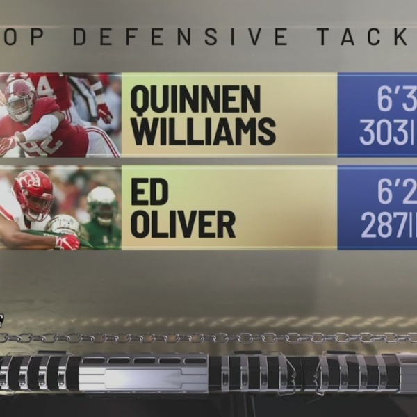 BKL Draft Preview: Defensive Line