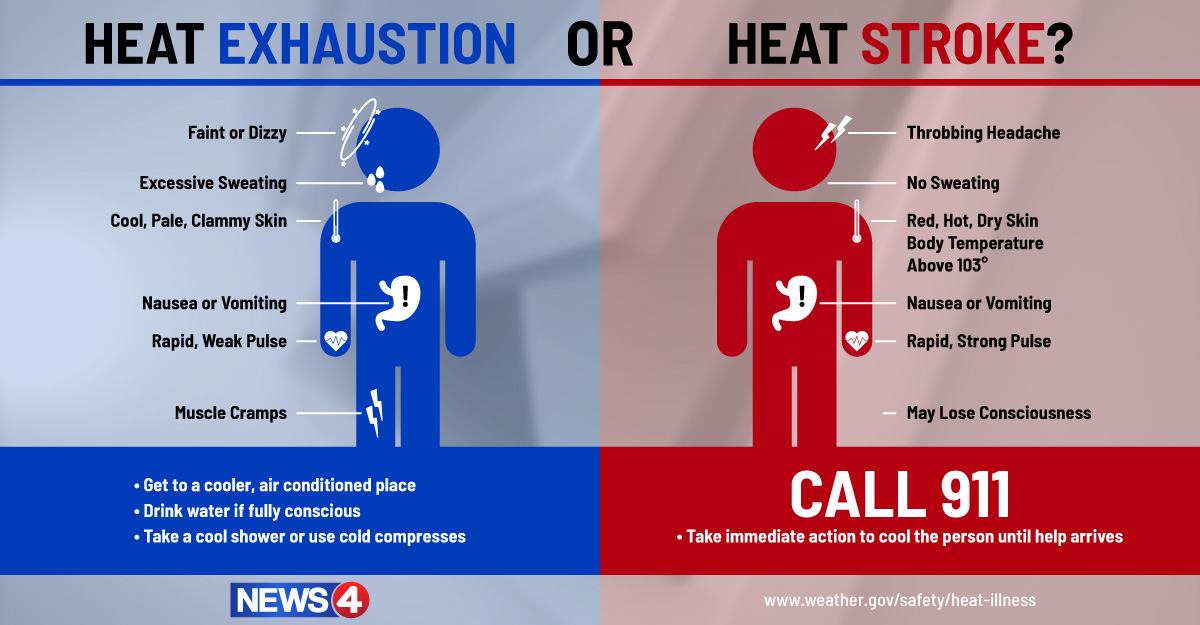 With Excessive Heat Warning issued, know the difference